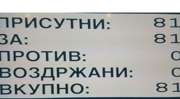Македония завершила процесс переименования страны — путь в НАТО открыт